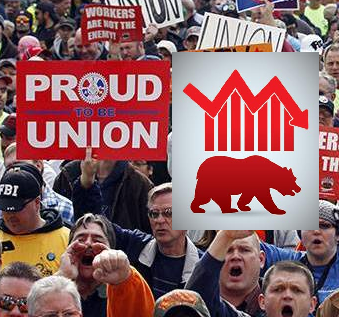 Powerful Government Unions Make the Economy Weaker